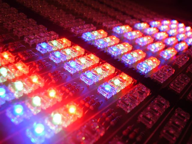 RGBflux panel